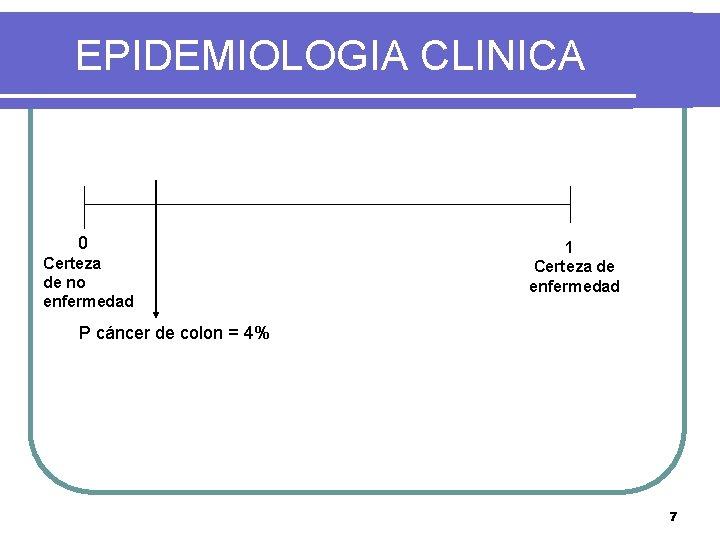 EPIDEMIOLOGIA CLINICA 0 Certeza de no enfermedad 1 Certeza de enfermedad P cáncer de