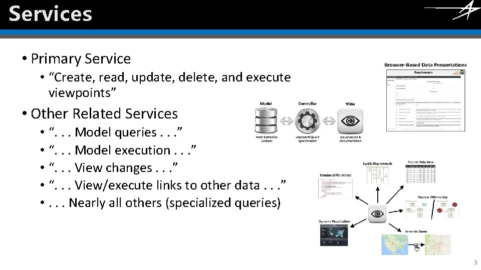 """Services Click to edit Master title style • Primary Service • """"Create, read, update,"""