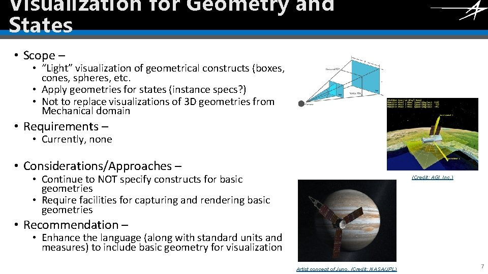 Visualization for Geometry and Click to edit Master title style States • Scope –