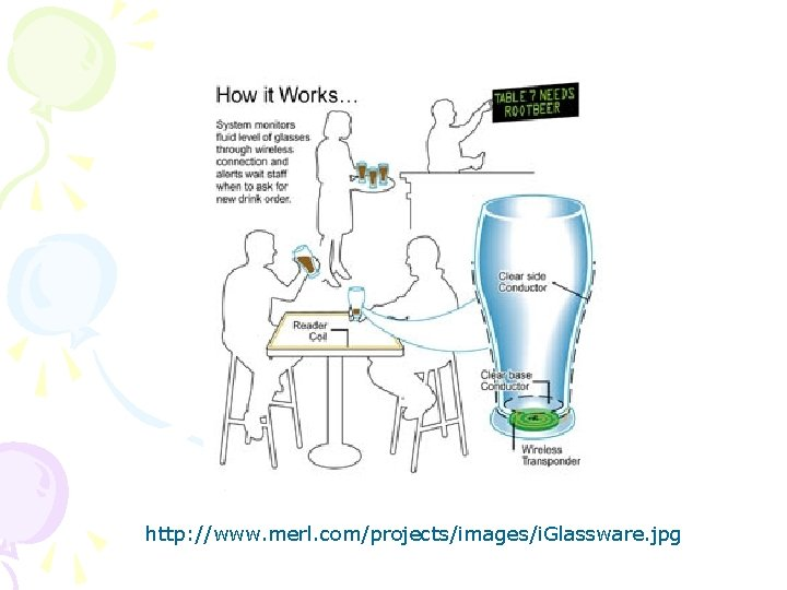 http: //www. merl. com/projects/images/i. Glassware. jpg