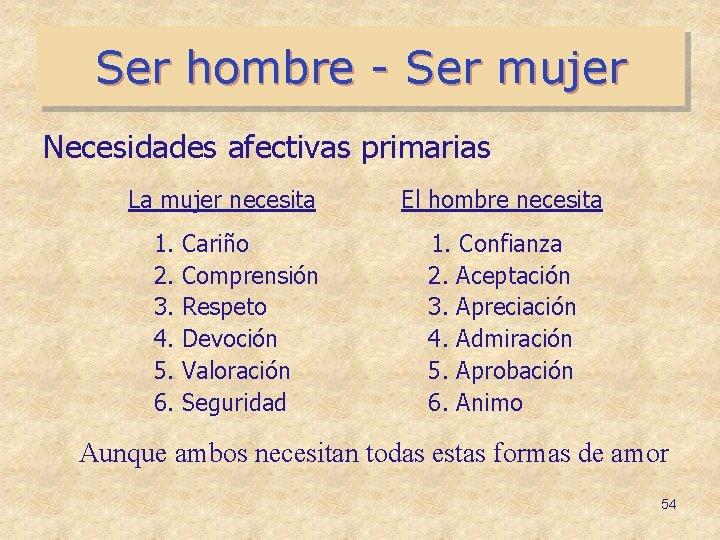 Ser hombre - Ser mujer Necesidades afectivas primarias La mujer necesita 1. 2. 3.