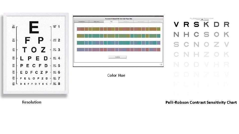 Contrast Color Hue Resolution Pelli-Robson Contrast Sensitivity Chart
