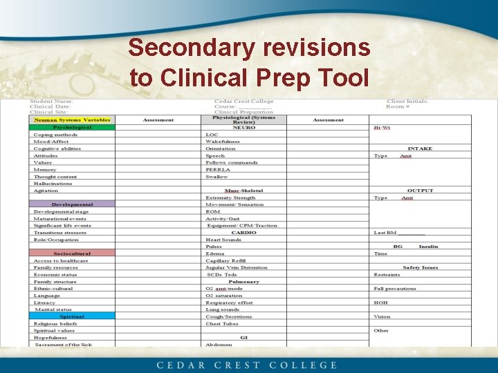 Secondary revisions to Clinical Prep Tool