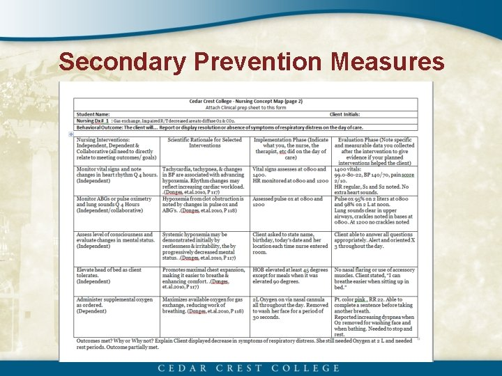 Secondary Prevention Measures