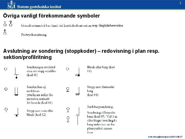 3 Övriga vanligt förekommande symboler 3 resp. långtidsobservation Avslutning av sondering (stoppkoder) – redovisning