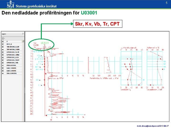 5 Den nedladdade profilritningen för U 03001 Skr, Kv, Vb, Tr, CPT 5 mats.