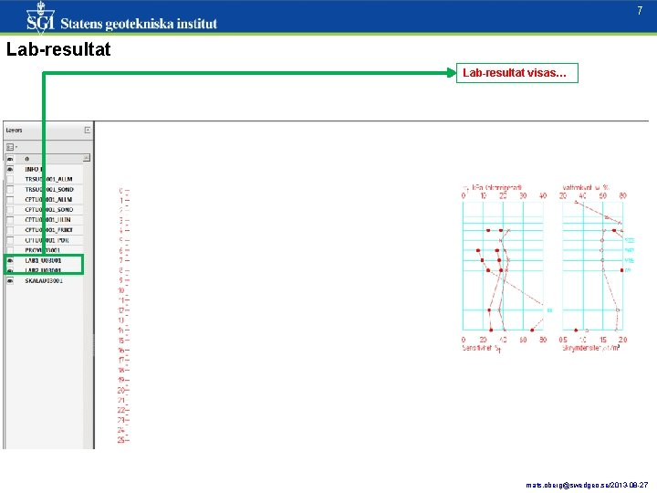 7 Lab-resultat visas… 7 mats. oberg@swedgeo. se/2013 -08 -27