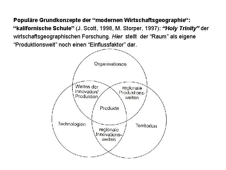 """Populäre Grundkonzepte der """"modernen Wirtschaftsgeographie"""": """"kalifornische Schule"""" (J. Scott, 1998, M. Storper, 1997): """"Holy"""