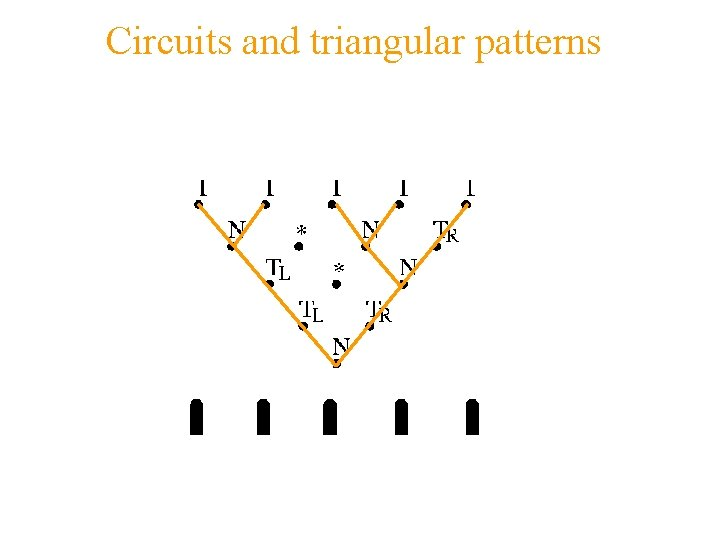 Circuits and triangular patterns