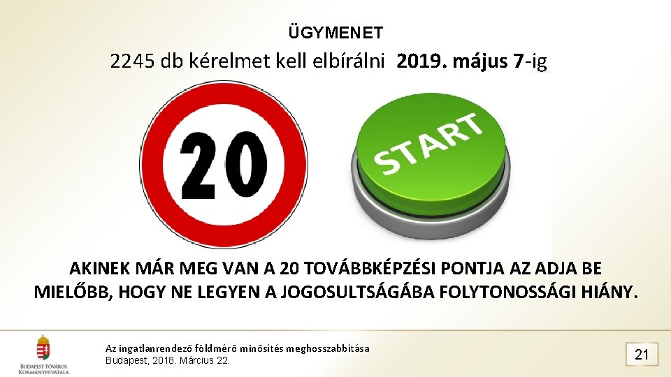 ÜGYMENET 2245 db kérelmet kell elbírálni 2019. május 7 -ig AKINEK MÁR MEG VAN
