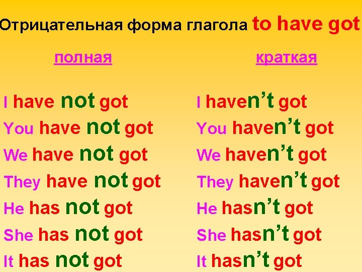 Отрицательная форма глагола to полная not got You have not got We have not