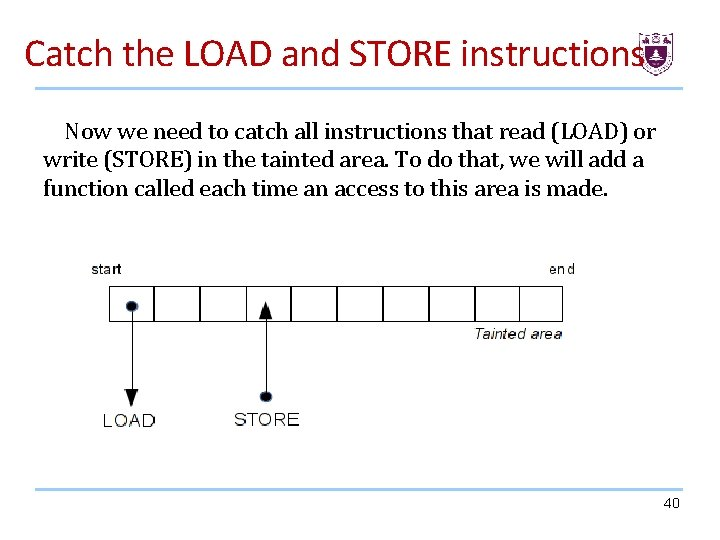Catch the LOAD and STORE instructions Now we need to catch all instructions that