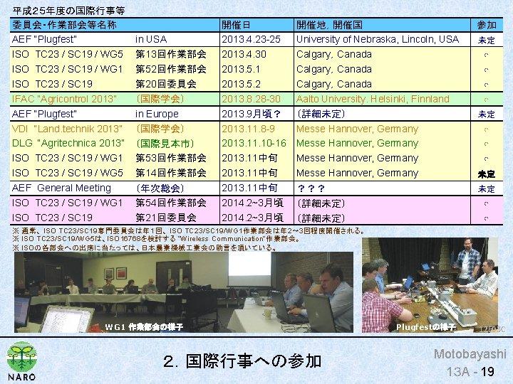 """平成25年度の国際行事等 委員会・作業部会等名称 AEF """"Plugfest"""" ISO TC 23 / SC 19 / WG 5 ISO"""