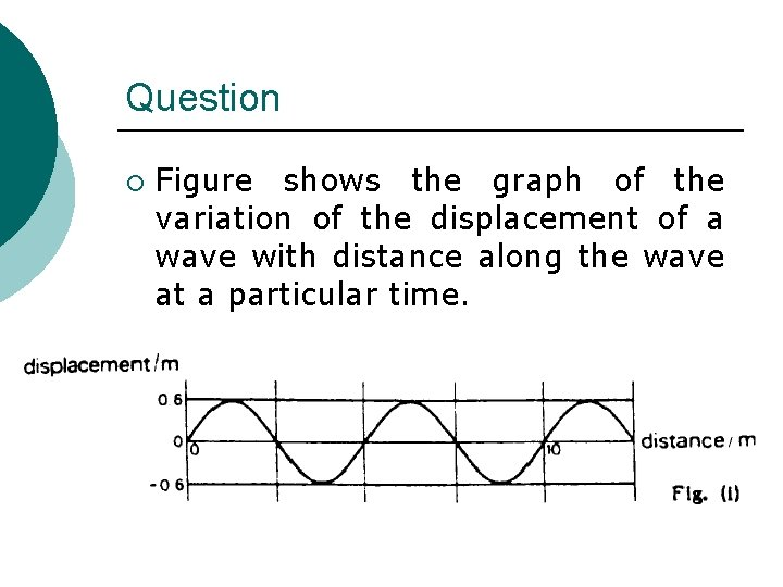 Question ¡ Figure shows the graph of the variation of the displacement of a