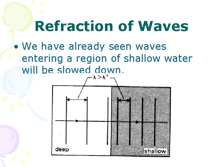 Refraction of Waves • We have already seen waves entering a region of shallow