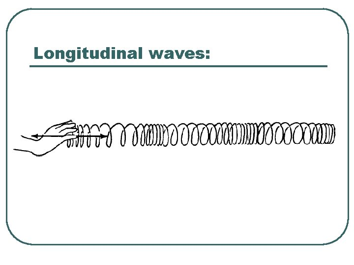 Longitudinal waves: