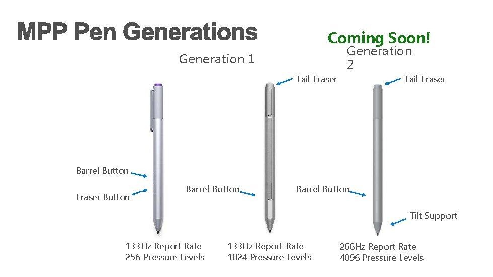 Coming Soon! Generation 2 Generation 1 Tail Eraser Barrel Button Eraser Button Barrel Button