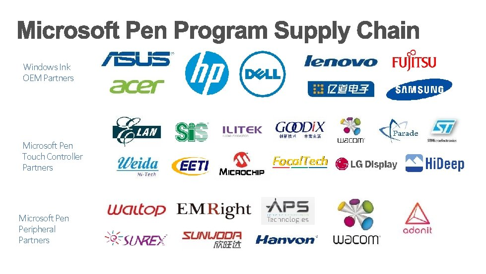 Windows Ink OEM Partners Microsoft Pen Touch Controller Partners Microsoft Pen Peripheral Partners
