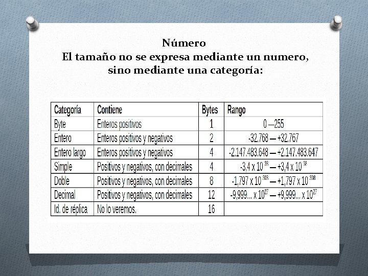 Número El tamaño no se expresa mediante un numero, sino mediante una categoría: