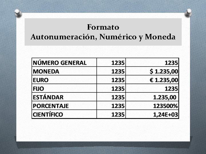 Formato Autonumeración, Numérico y Moneda
