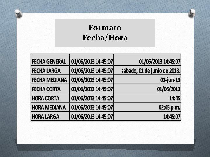 Formato Fecha/Hora