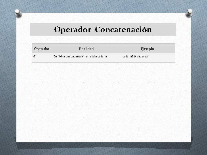Operador Concatenación Operador & Finalidad Combina dos cadenas en una sola cadena. Ejemplo cadena