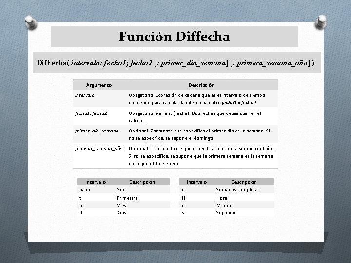 Función Diffecha Dif. Fecha( intervalo; fecha 1; fecha 2 [; primer_día_semana] [; primera_semana_año] )