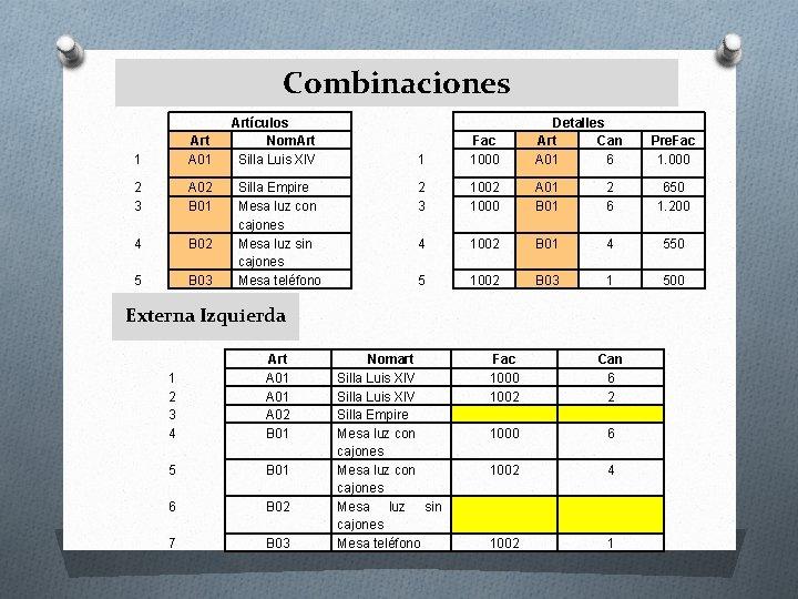 Combinaciones 1 Art A 01 2 3 A 02 B 01 4 B 02