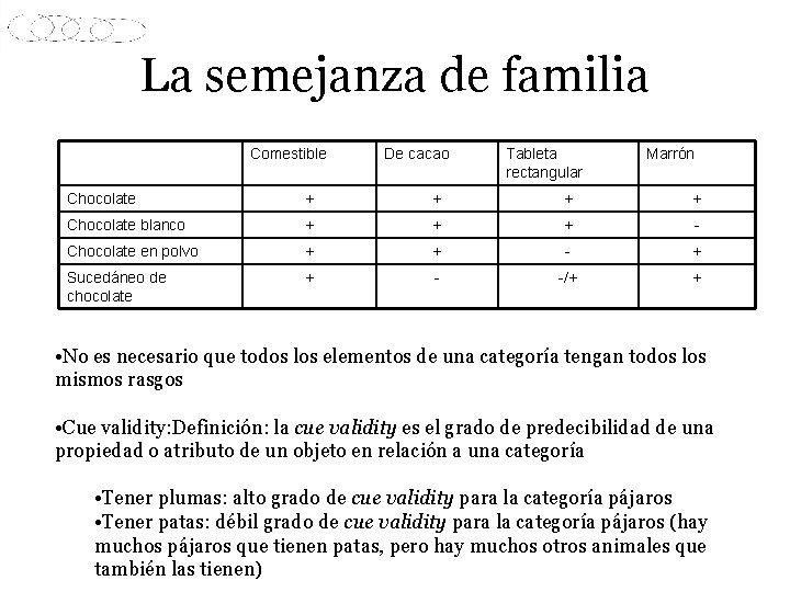 La semejanza de familia Comestible De cacao Tableta rectangular Marrón Chocolate + + Chocolate