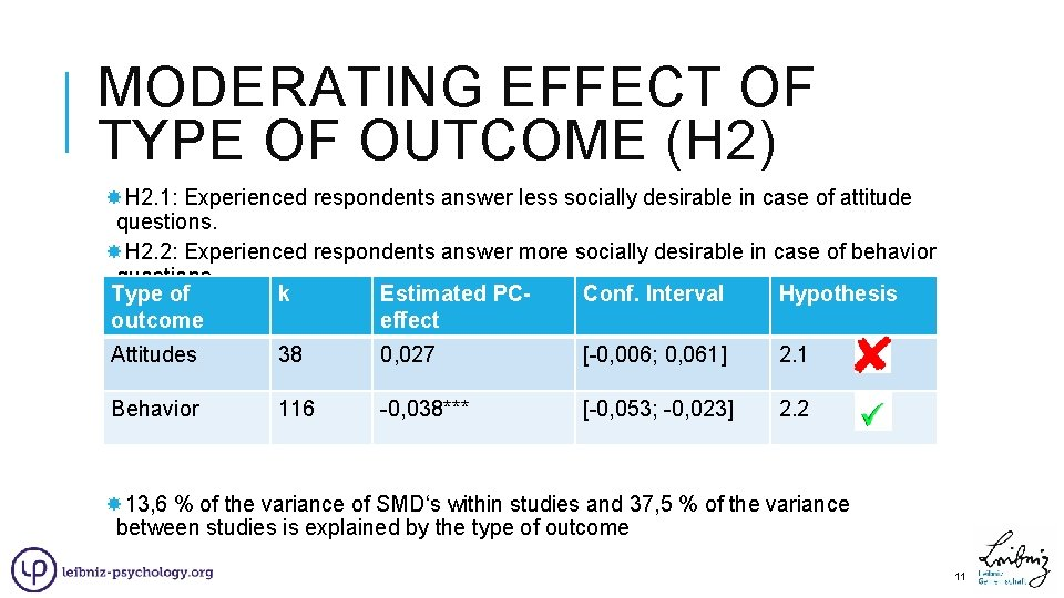 MODERATING EFFECT OF TYPE OF OUTCOME (H 2) H 2. 1: Experienced respondents answer