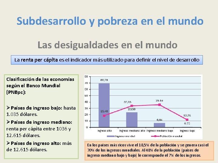 Subdesarrollo y pobreza en el mundo Las desigualdades en el mundo La renta per
