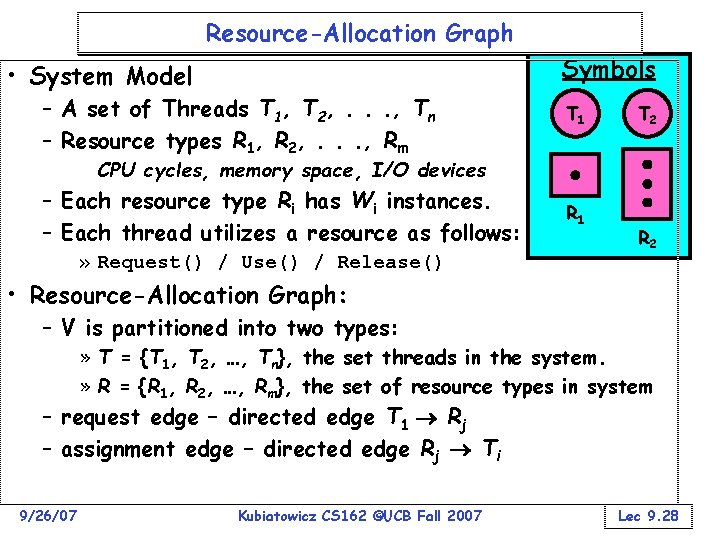 Resource-Allocation Graph Symbols • System Model – A set of Threads T 1, T