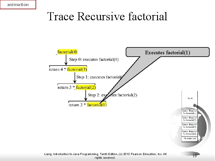 animation Trace Recursive factorial Executes factorial(1) Liang, Introduction to Java Programming, Tenth Edition, (c)