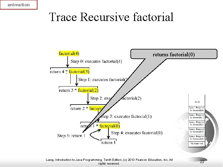 animation Trace Recursive factorial returns factorial(0) Liang, Introduction to Java Programming, Tenth Edition, (c)