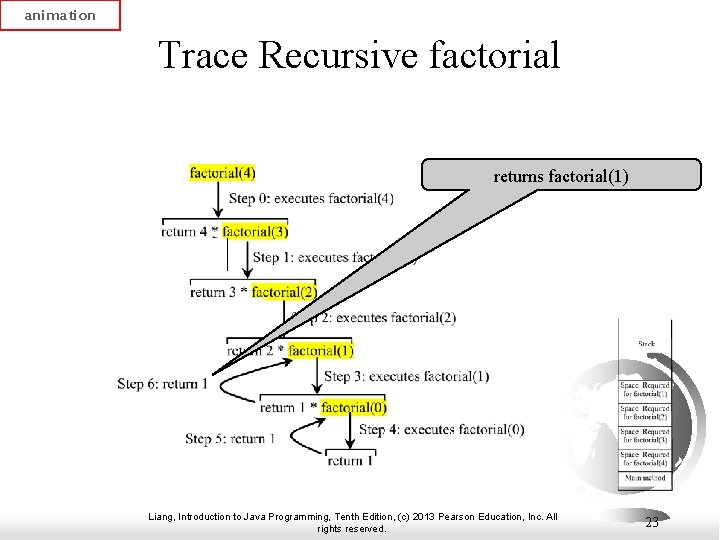 animation Trace Recursive factorial returns factorial(1) Liang, Introduction to Java Programming, Tenth Edition, (c)