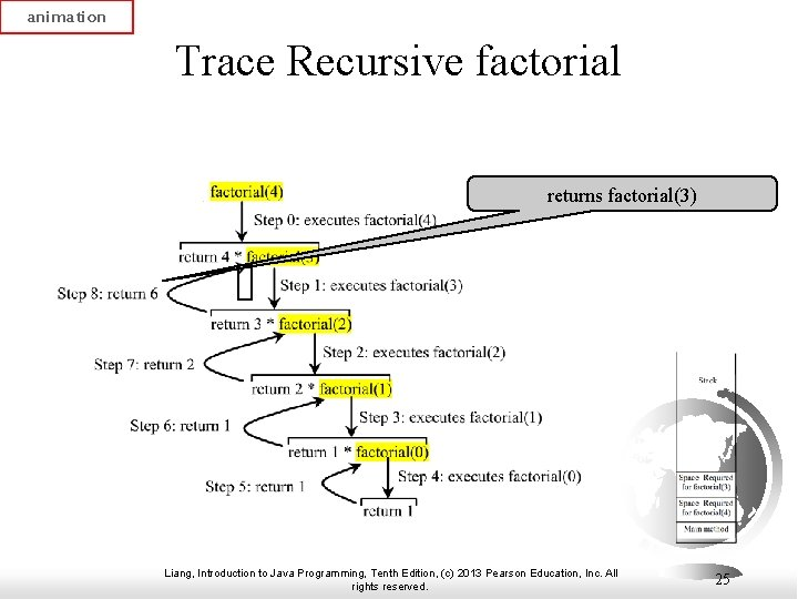 animation Trace Recursive factorial returns factorial(3) Liang, Introduction to Java Programming, Tenth Edition, (c)