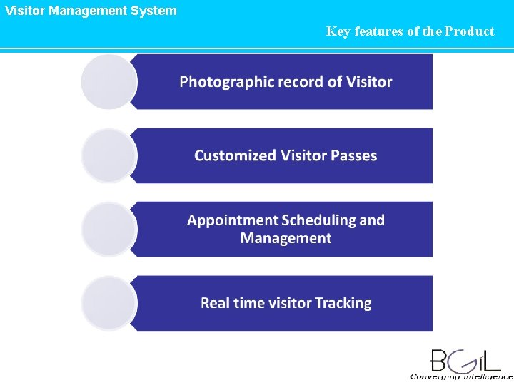 Visitor Management System Key features of the Product