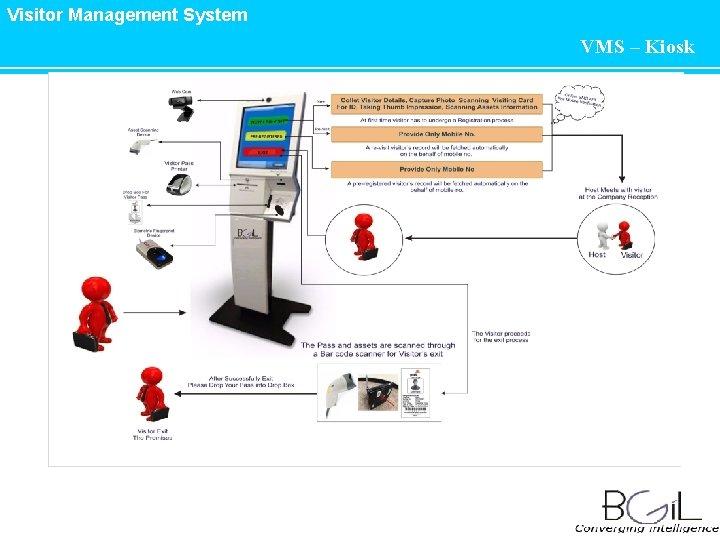 Visitor Management System VMS – Kiosk