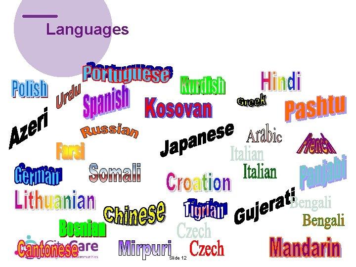Languages Slide 12