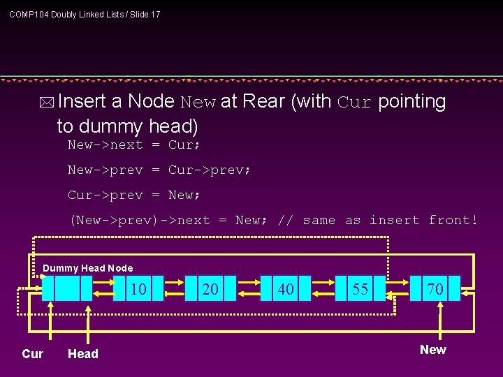 COMP 104 Doubly Linked Lists / Slide 17 * Insert a Node New at