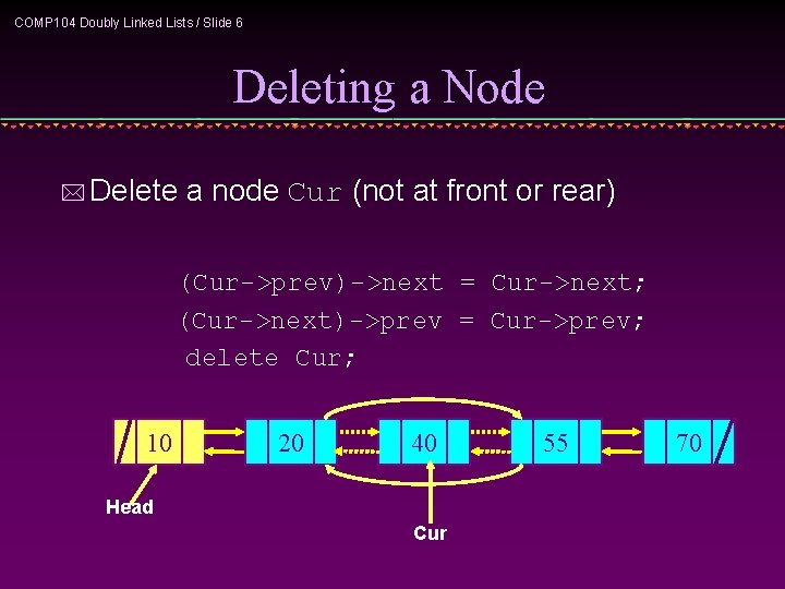 COMP 104 Doubly Linked Lists / Slide 6 Deleting a Node * Delete a