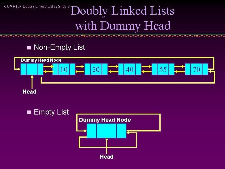 COMP 104 Doubly Linked Lists / Slide 9 n Doubly Linked Lists with Dummy