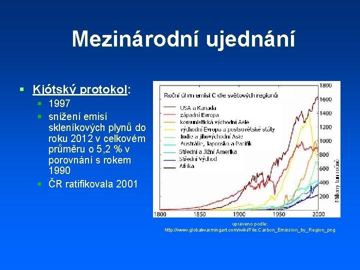 Mezinárodní ujednání § Kjótský protokol: § 1997 § snížení emisí skleníkových plynů do roku