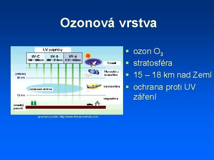 Ozonová vrstva § § upraveno podle: http: //www. theozonehole. com ozon O 3 stratosféra