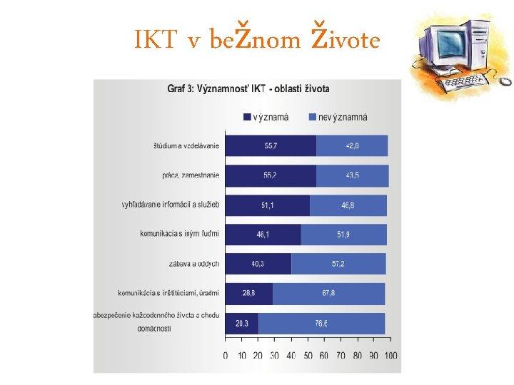 IKT v bežnom živote