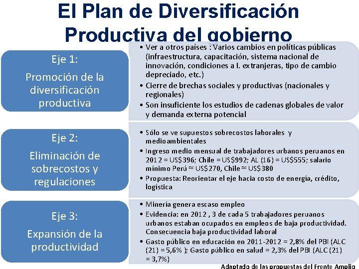 El Plan de Diversificación Productiva del gobierno • Ver a otros países : Varios