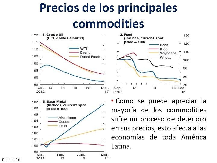 Precios de los principales commodities • Como se puede apreciar la mayoría de los