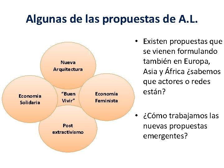 """Algunas de las propuestas de A. L. Nueva Arquitectura Economia Solidaria """"Buen Vivir"""" Post"""