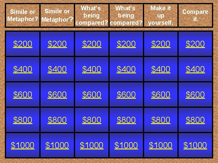 Simile or Metaphor? What's Make it being up compared? yourself. Compare it. $200 $200