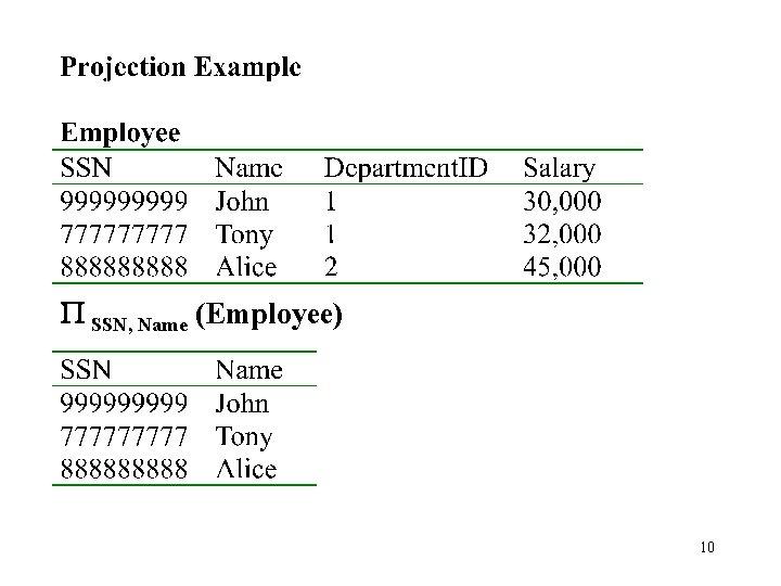 P SSN, Name (Employee) 10